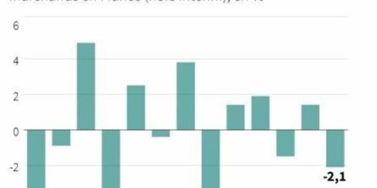Recul du nombre de déclarations d'embauche en juillet