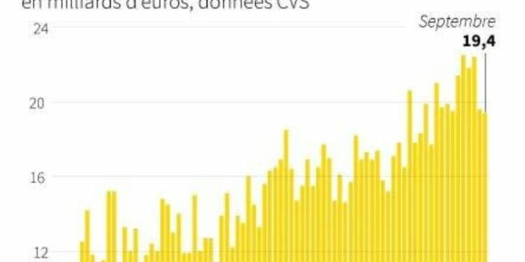 Rebond du commerce extérieur en Allemagne en septembre