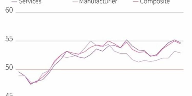 La croissance en zone euro freinée par des commandes au ralenti