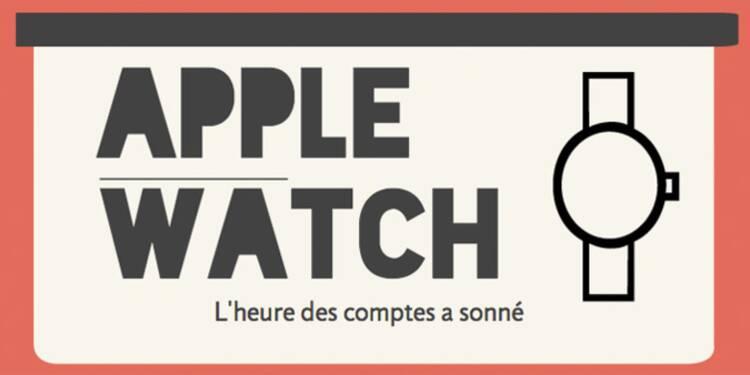 Départ tonitruant pour l'Apple Watch : c'est déjà mieux que l'iPhone et l'iPad