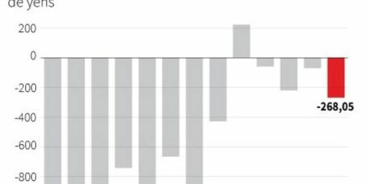 La croissance des exportations japonaises ralentit