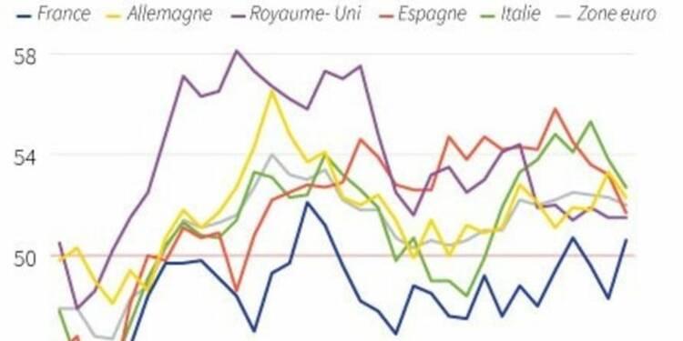 Léger tassement de la croissance manufacturière en zone euro