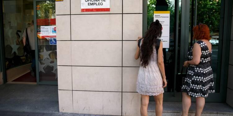 Le nombre de chômeurs en Espagne recule de 2,25% en juin