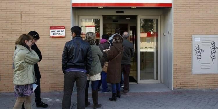 Baisse de 2,7% du nombre de chômeurs en Espagne