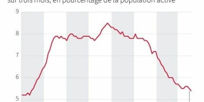 Le chômage britannique à son plus bas niveau depuis sept ans