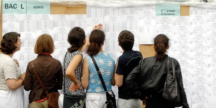 Bac : les meilleurs lycées de France en 2014