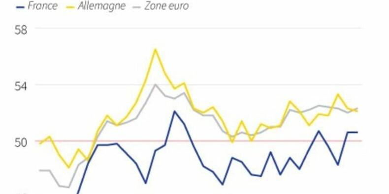 La croissance du secteur manufacturier se maintient en zone euro