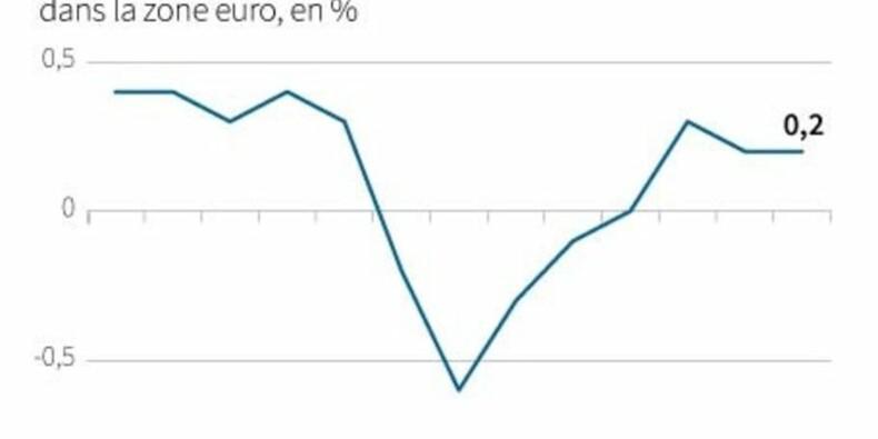 L'inflation dans la zone euro stable en juillet