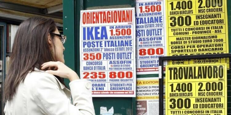 Record en Italie du taux de chômage des 15-24 ans, à 44,2%