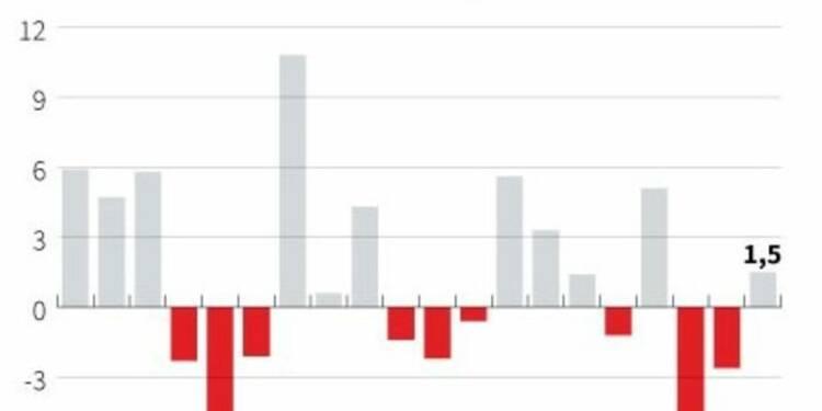 La croissance de l'économie japonaise révisée en baisse