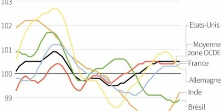 La dynamique de croissance reste stable dans les pays de l'OCDE