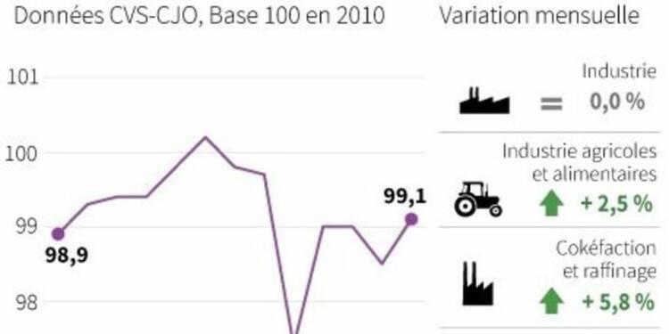 Le scénario d'une stagnation de l'économie française confirmé