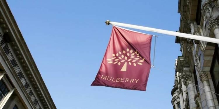 Nouvel avertissement sur résultats du britannique Mulberry