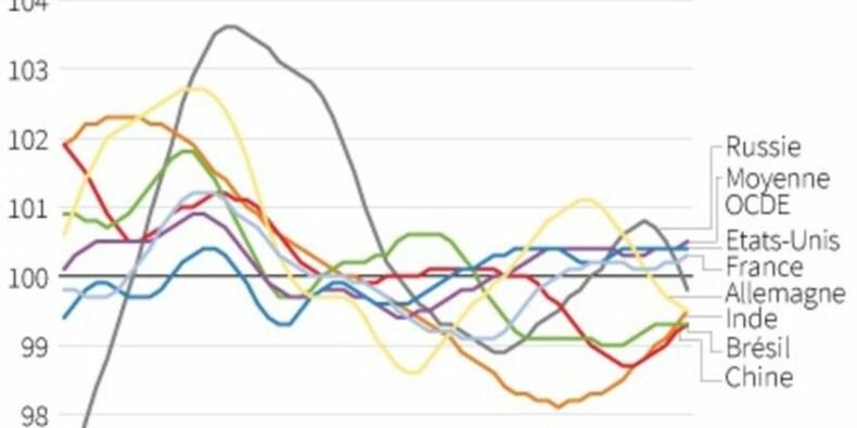 L'OCDE anticipe une croissance mondiale sans élan