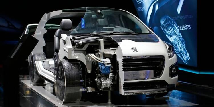 """""""Superbonus"""" pour les voitures électriques ou hybrides"""