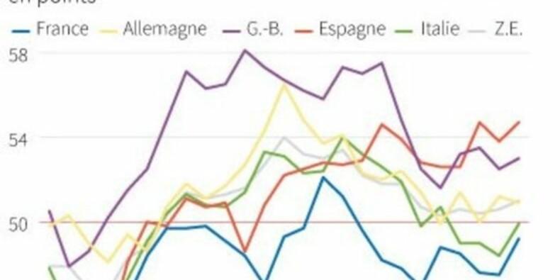 L'industrie en zone euro sort du marasme, mais doucement