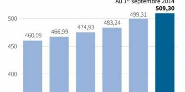 Augmentation exceptionnelle de 2% du RSA