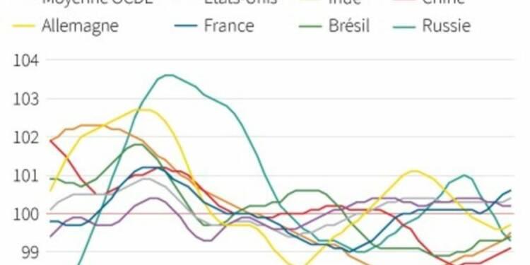 L'OCDE voit une inflexion positive de la croissance en zone euro