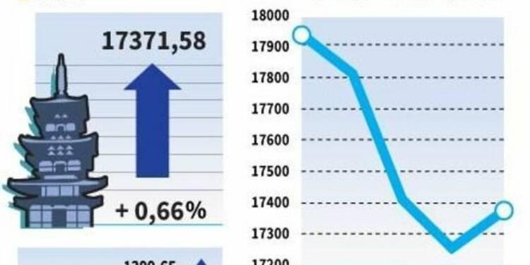La Bourse de Tokyo finit en hausse de 0,66%