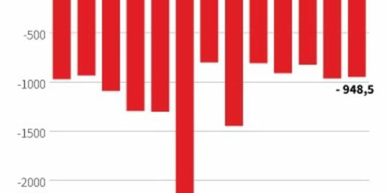 Les exportations japonaises en baisse de 1,3% en août