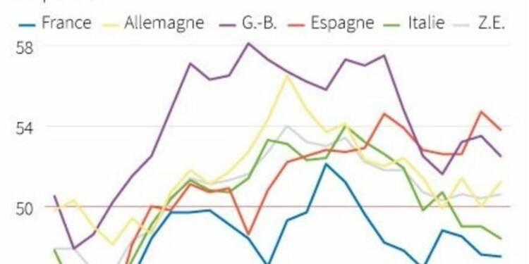 L'industrie en zone euro a fini 2014 sur une note faible