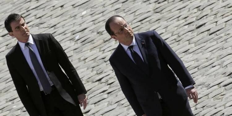 Hollande en légère hausse à 20%, Valls baisse à 42%, selon Ipsos