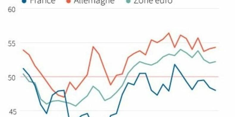 Accélération surprise de la croissance du privé en zone euro