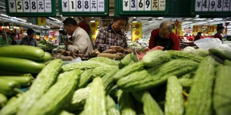 L'inflation plus faible que prévu au mois d'août en Chine
