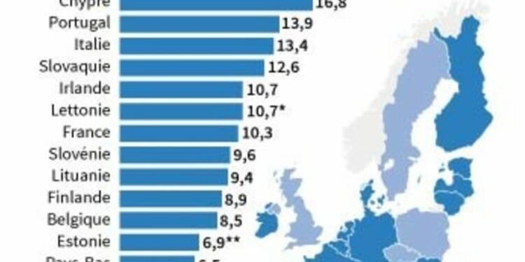 Le recul du chômage allemand contraste avec le reste de l'Europe