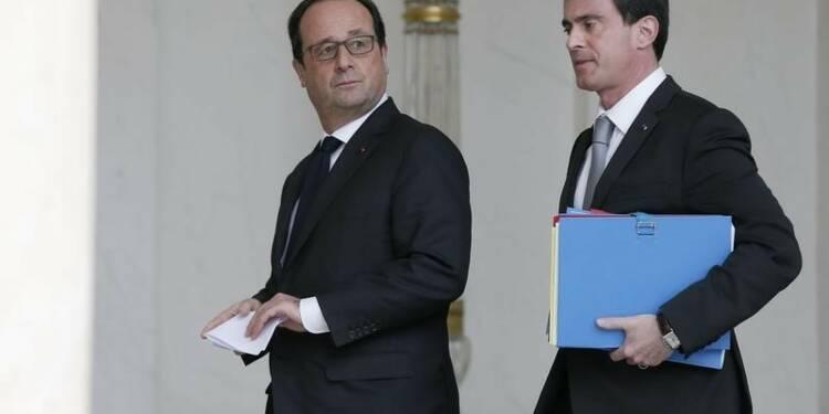 La défiance grandit envers François Hollande et Manuel Valls