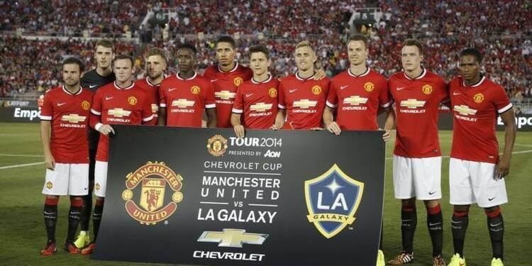 Manchester United prévoit des résultats en baisse