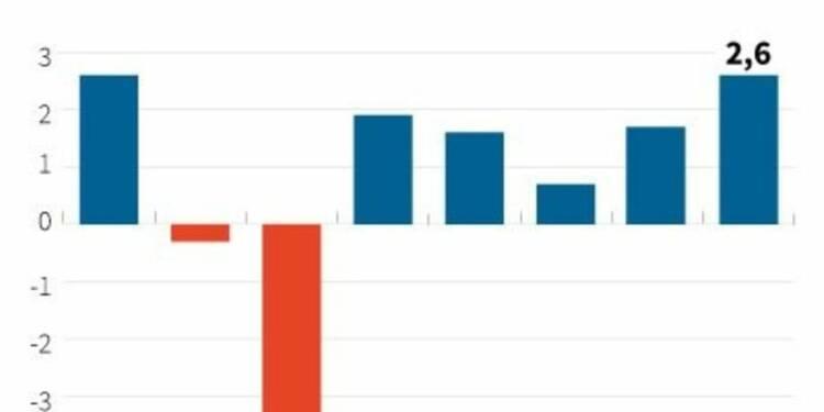 La croissance britannique atteint 2,6% en 2014, un pic de 7 ans