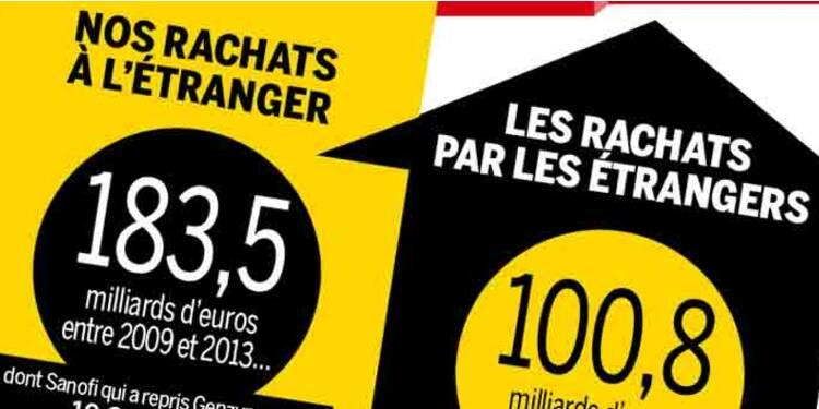 Non, les groupes étrangers ne font pas main basse sur les entreprises françaises !