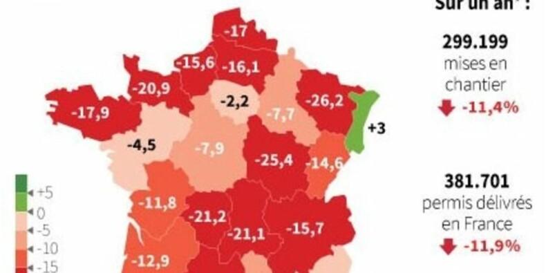 La rechute des permis de construire s'accentue en France