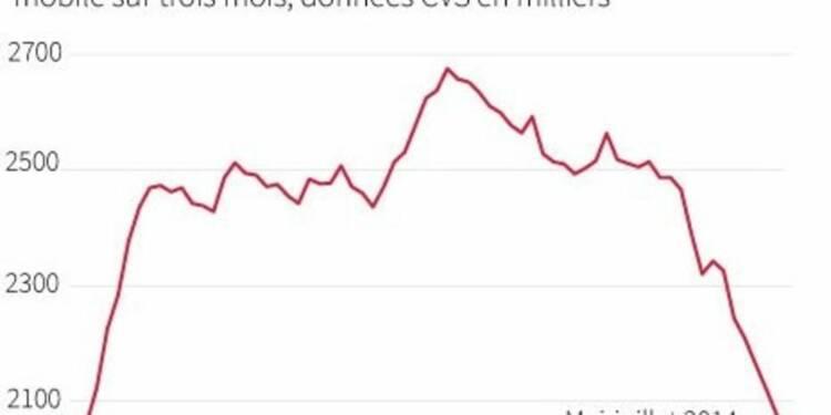 Le taux de chômage au plus bas depuis fin 2008 en Grande-Bretagne
