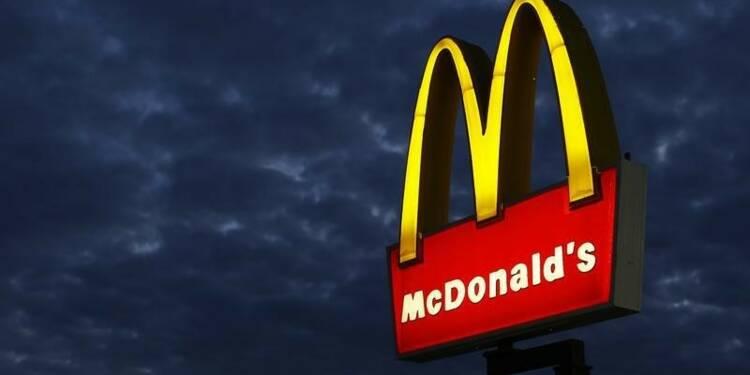 McDonald's affecté par la Chine et par la concurrence