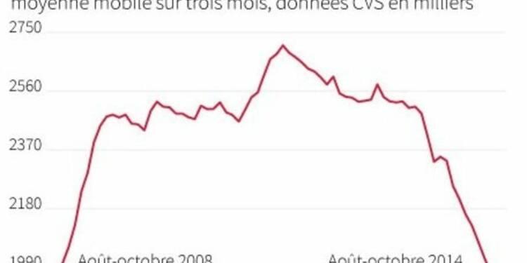 Chômage stable en Grande-Bretagne mais les salaires augmentent