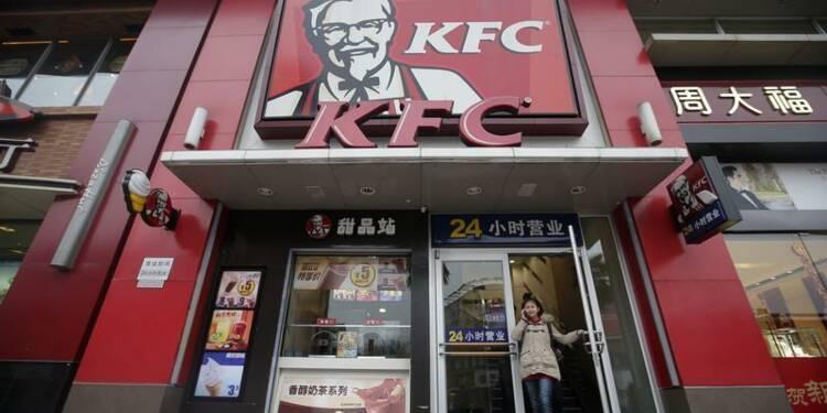 Hausse des ventes de Yum Brands en Chine en février