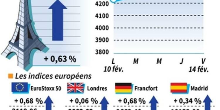 Les marchés européens terminent la semaine dans le vert