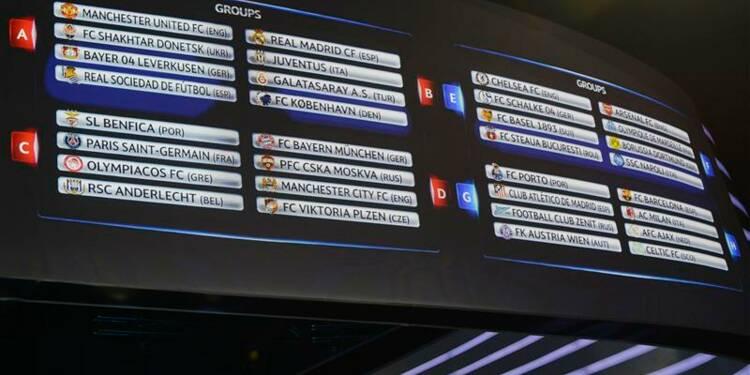Ligue des champions: le tirage clément avec le PSG, pas avec l'OM