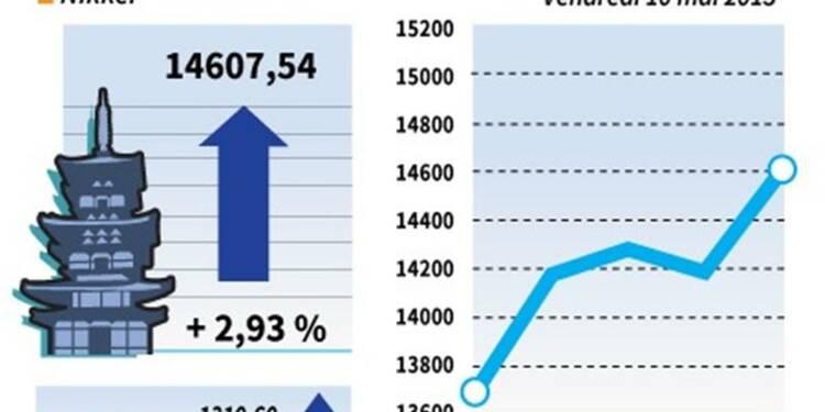 La Bourse de Tokyo gagne 2,93%, un record depuis janvier 2008