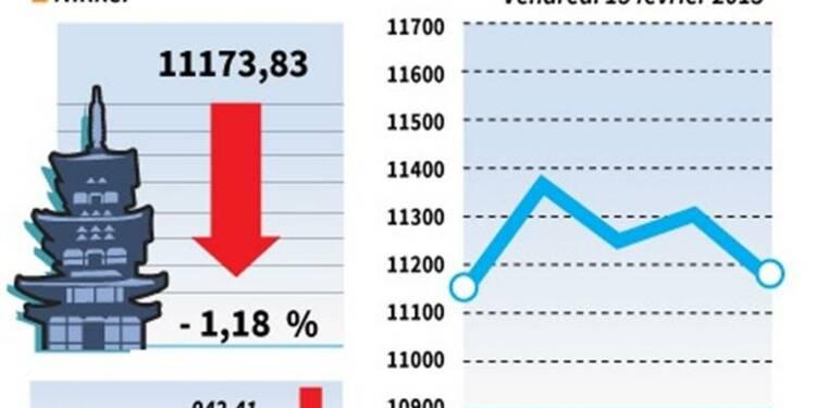 La Bourse de Tokyo finit en recul de 1,18%, Muto favori à la BoJ