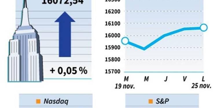 Wall Street termine sur de faibles écarts