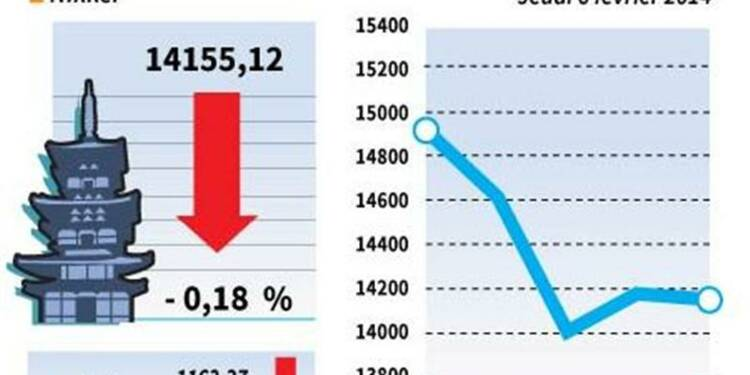 La Bourse de Tokyo finit en baisse de 0,18%