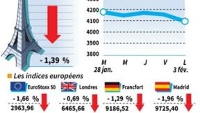 Recul de plus de 1% des Bourses en Europe