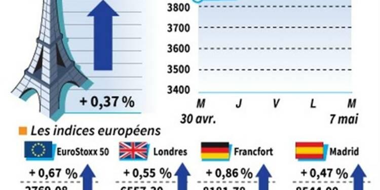 Les marchés européens terminent en hausse, le Dax bat un record