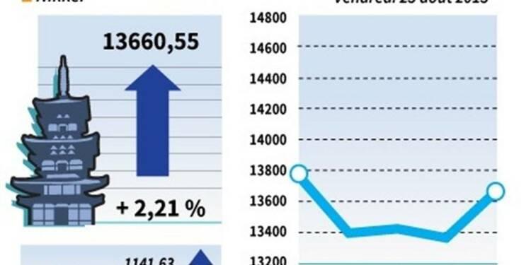 La Bourse de Tokyo finit en hausse de 2,21%