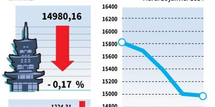 La Bourse de Tokyo finit en baisse de 0,17%