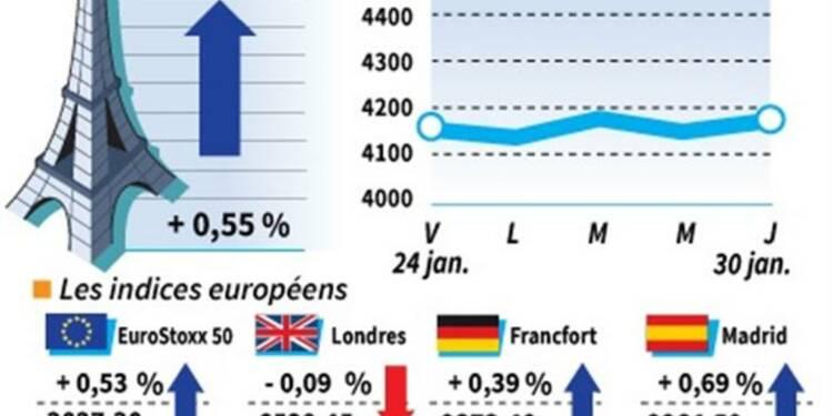 Clôture des marchés européens en hausse grâce à la croissance US
