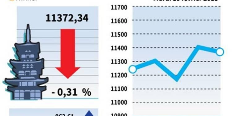 La Bourse de Tokyo finit en baisse de 0,31%